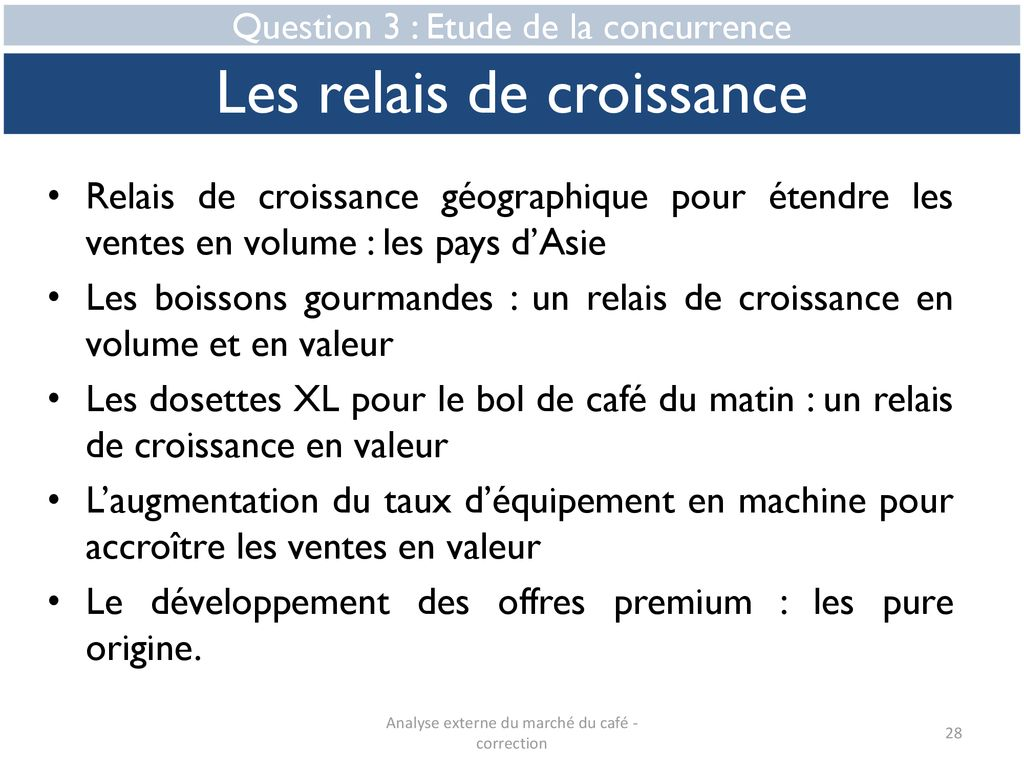 Question 3 : Etude de la concurrence