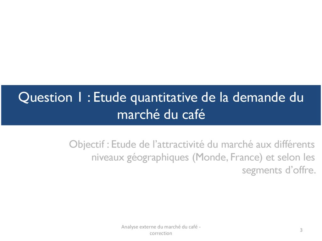 Question 1 : Etude quantitative de la demande du marché du café