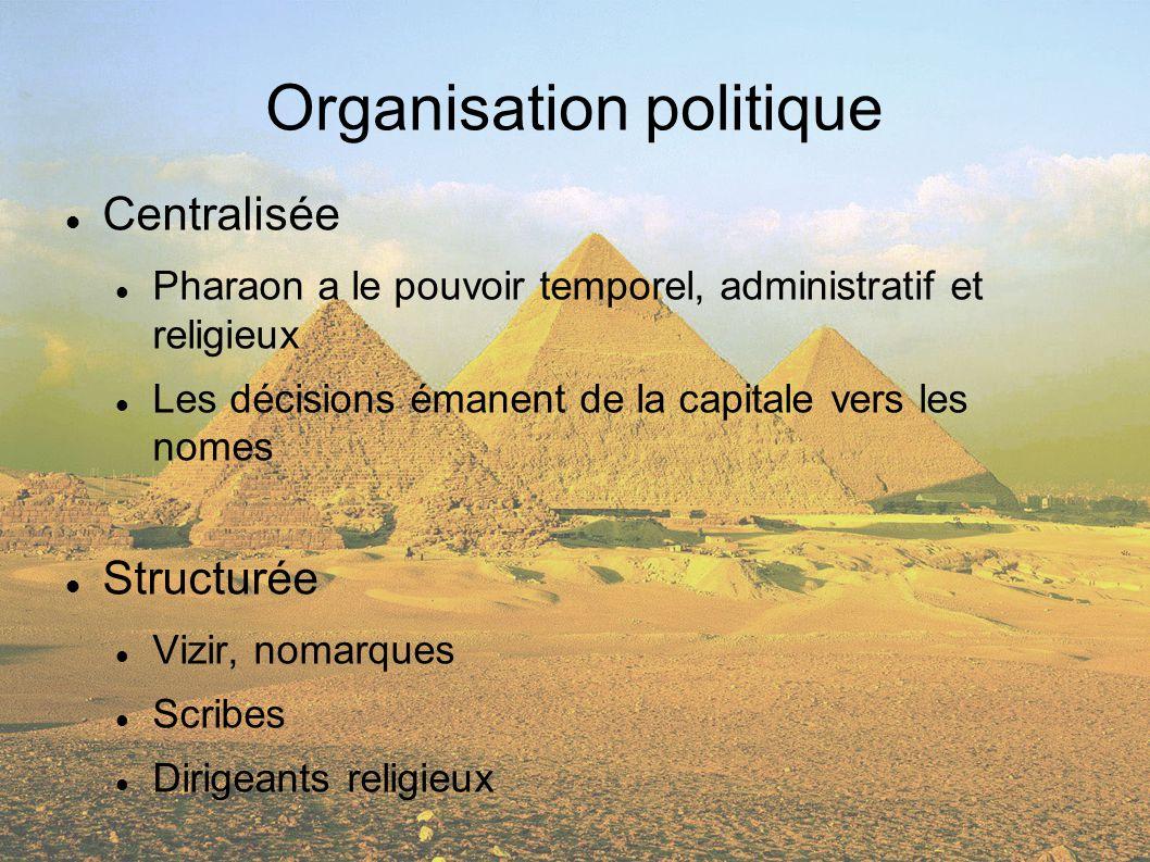 Organisation politique