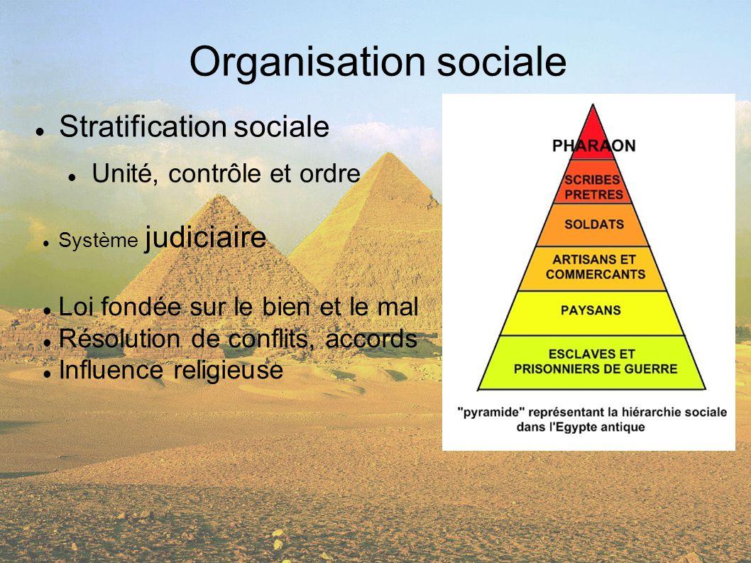 Organisation sociale Stratification sociale Unité, contrôle et ordre