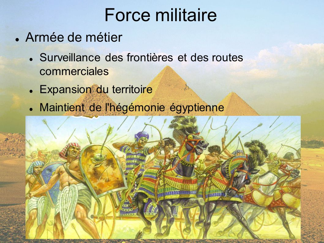Force militaire Armée de métier
