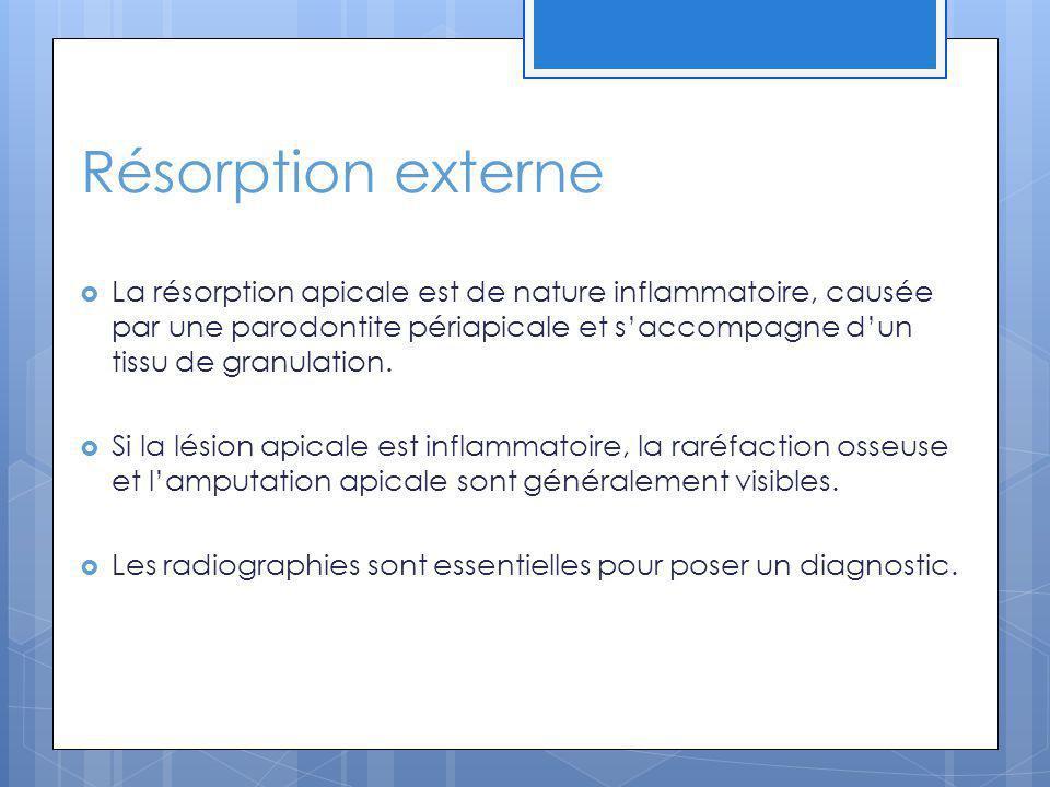 Résorption externe