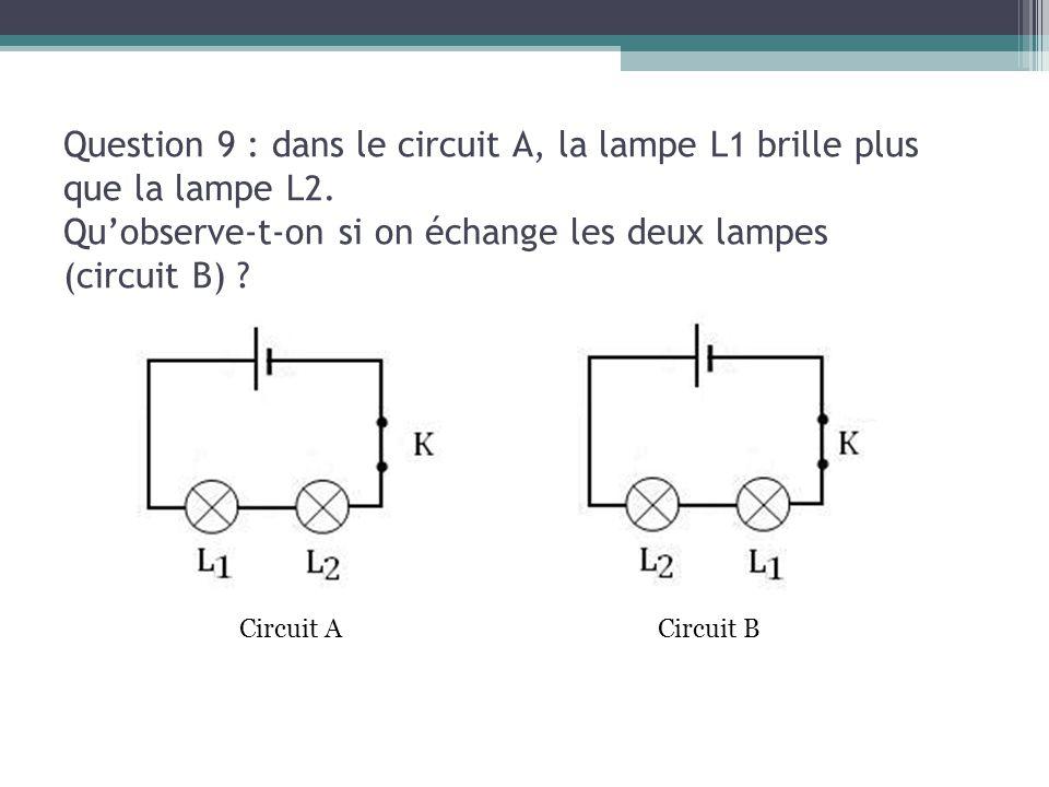 13/03/13 Question 9 : dans le circuit A, la lampe L1 brille plus que la lampe L2. Qu'observe-t-on si on échange les deux lampes (circuit B)