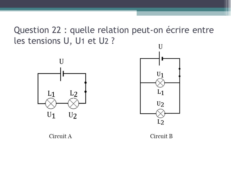 13/03/13 Question 22 : quelle relation peut-on écrire entre les tensions U, U1 et U2 Circuit A. Circuit B.