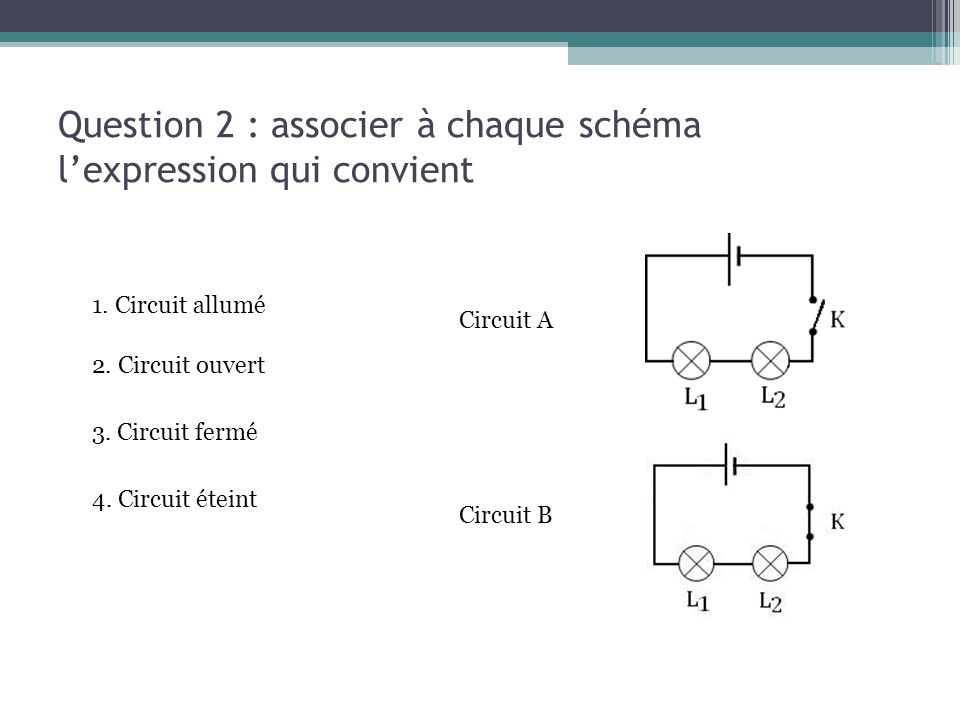 Question 2 : associer à chaque schéma l'expression qui convient