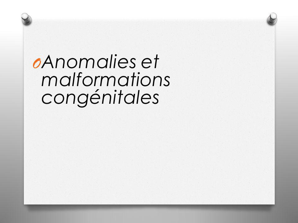 Anomalies et malformations congénitales
