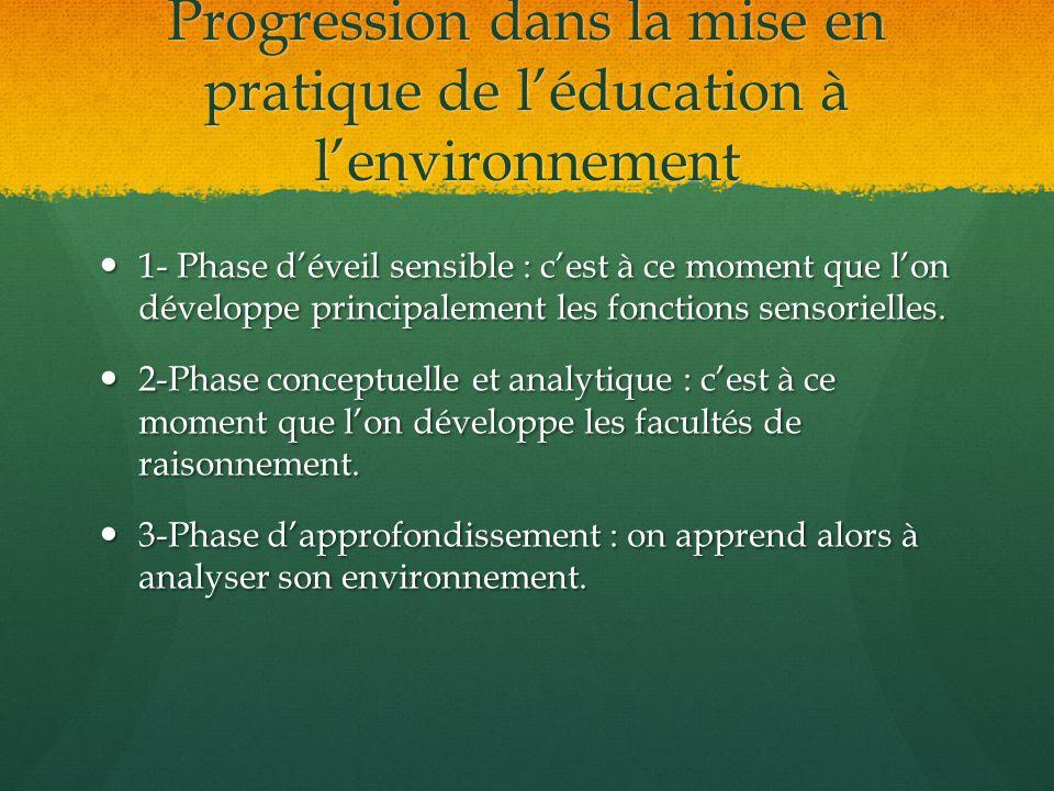 Progression dans la mise en pratique de l'éducation à l'environnement