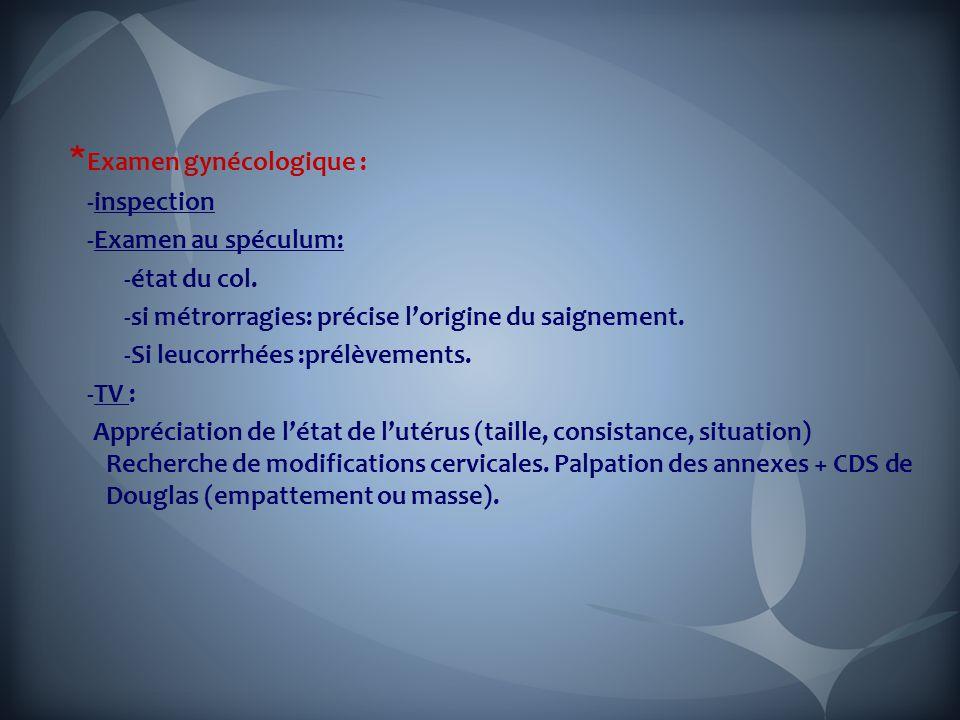 *Examen gynécologique :