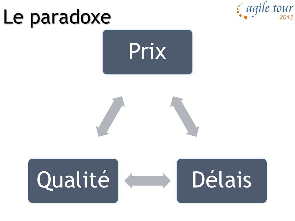 Le paradoxe Prix Délais Qualité