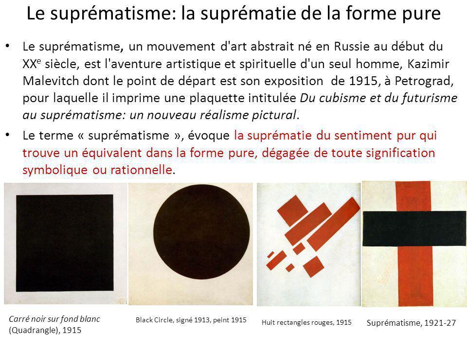 Le suprématisme: la suprématie de la forme pure