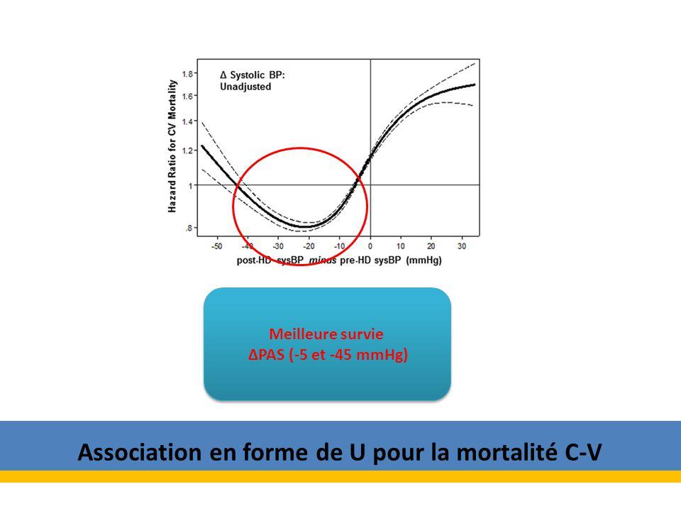 Association en forme de U pour la mortalité C-V