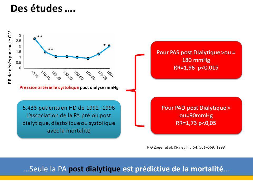 Des études …. Pour PAS post Dialytique >ou = 180 mmHg. RR=1,96 p<0,015. RR de décès par cause C-V.