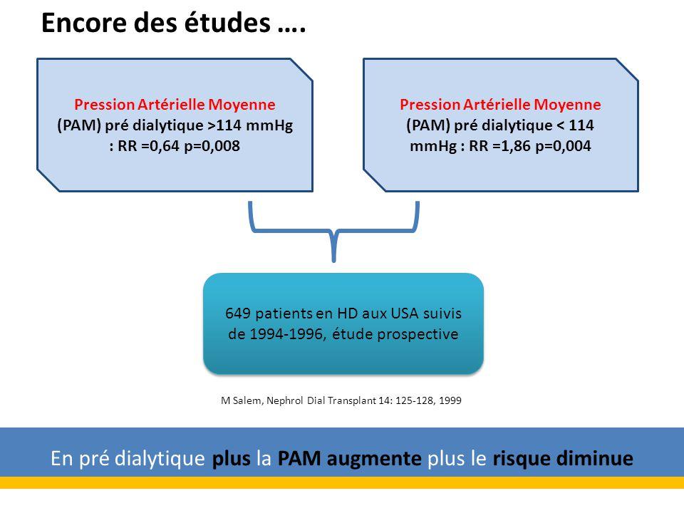 Encore des études …. Pression Artérielle Moyenne (PAM) pré dialytique >114 mmHg : RR =0,64 p=0,008.