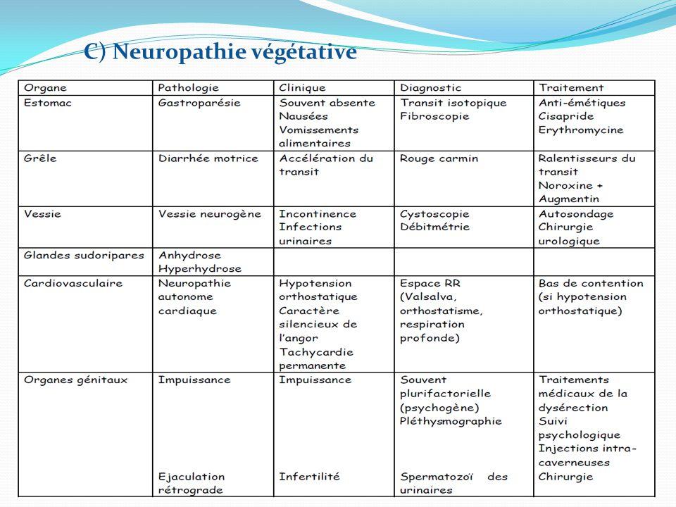 C) Neuropathie végétative