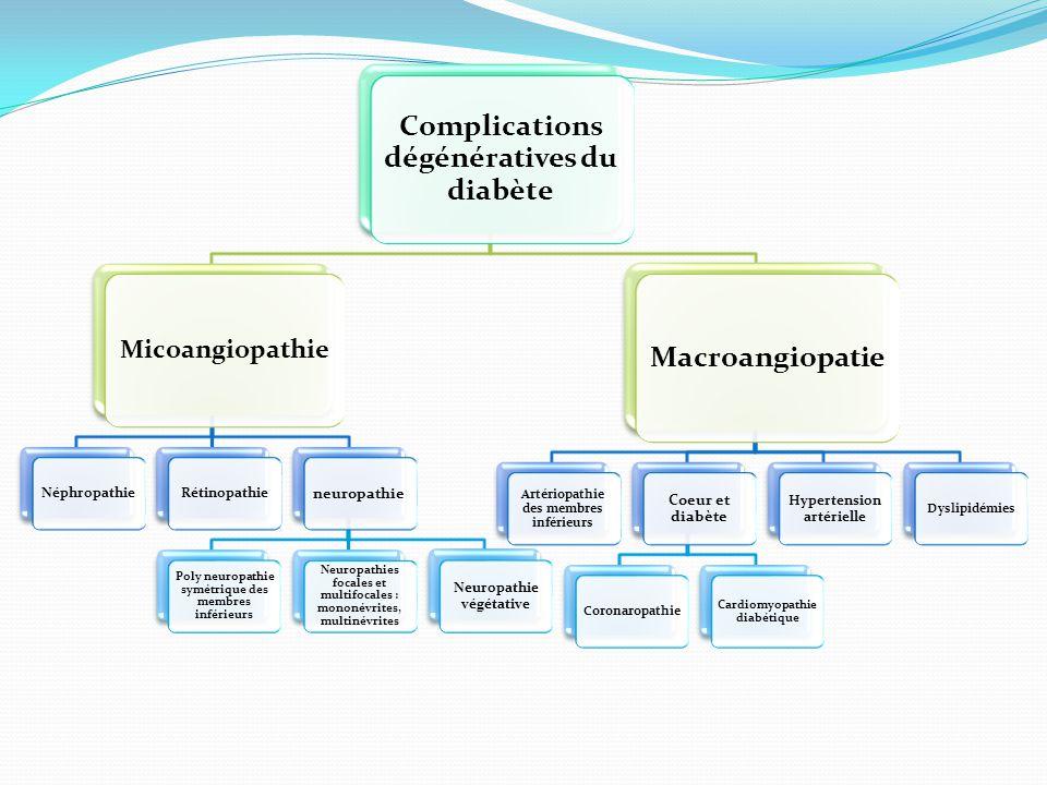 Complications dégénératives du diabète Macroangiopatie
