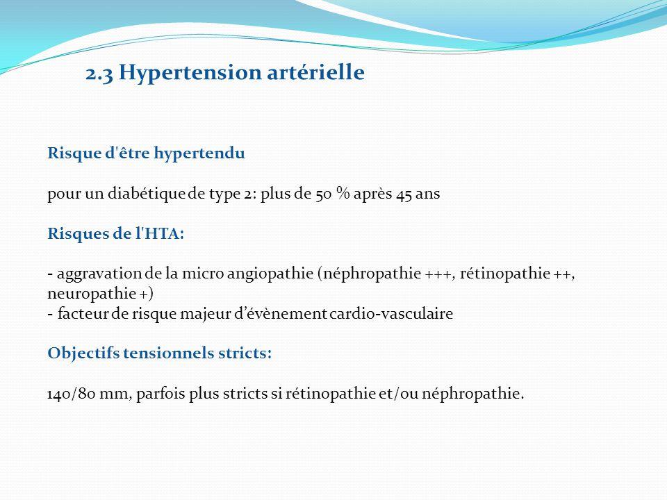 2.3 Hypertension artérielle