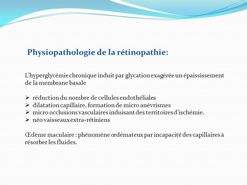 Physiopathologie de la rétinopathie:
