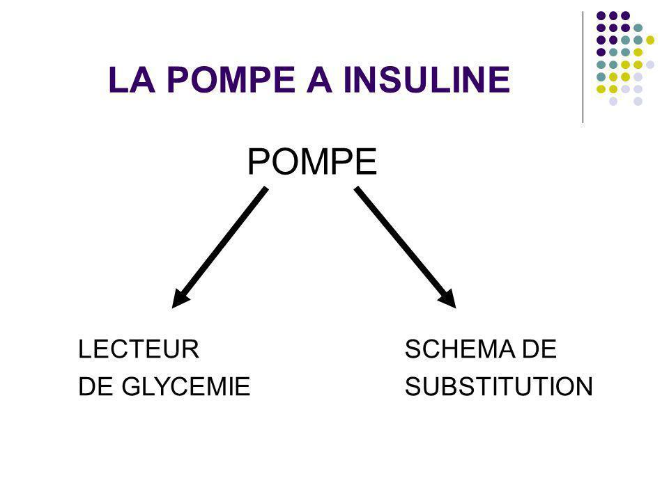 LA POMPE A INSULINE POMPE LECTEUR DE GLYCEMIE SCHEMA DE SUBSTITUTION