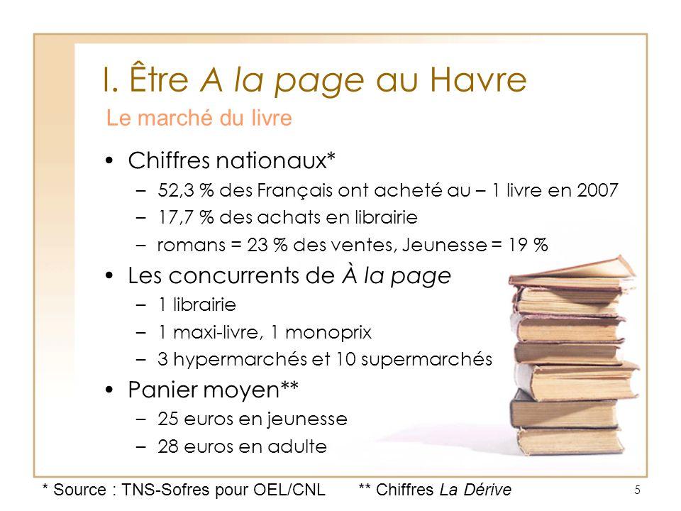 I. Être A la page au Havre Le marché du livre Chiffres nationaux*