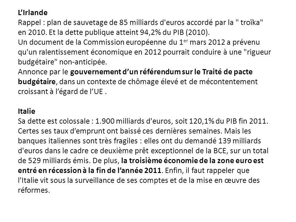 L'Irlande Rappel : plan de sauvetage de 85 milliards d euros accordé par la troïka en 2010. Et la dette publique atteint 94,2% du PIB (2010).