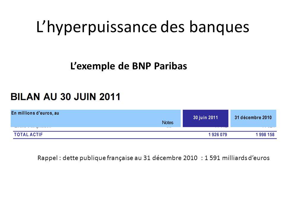L'hyperpuissance des banques