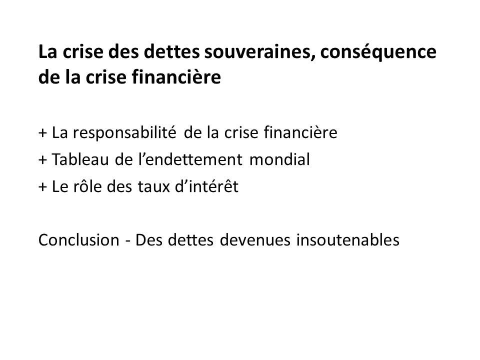 La crise des dettes souveraines, conséquence de la crise financière