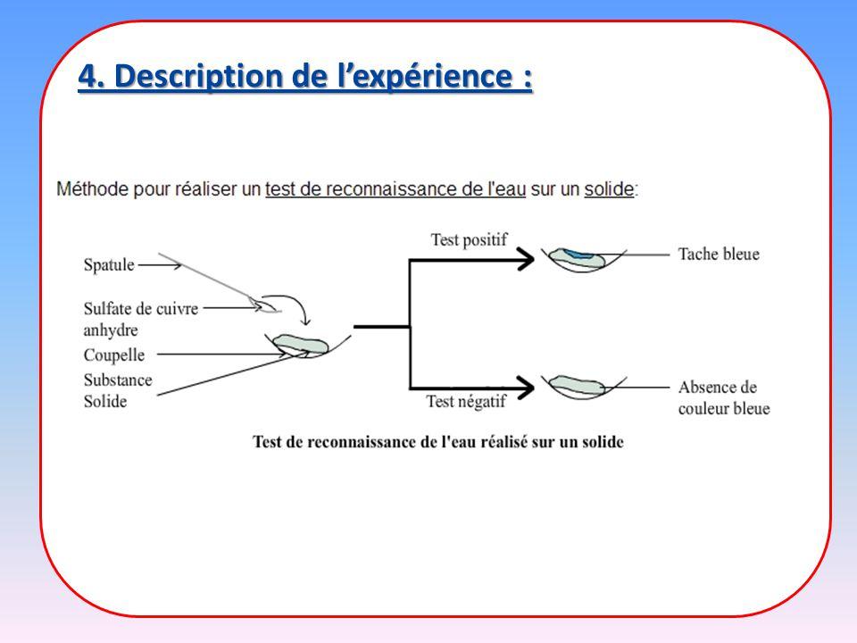 4. Description de l'expérience :