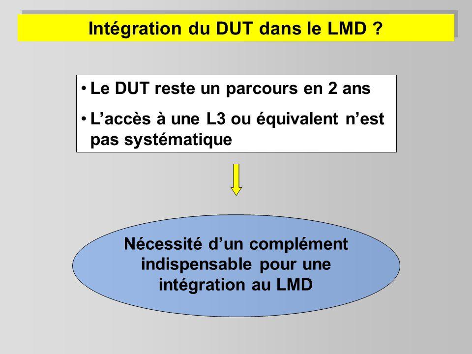 Intégration du DUT dans le LMD