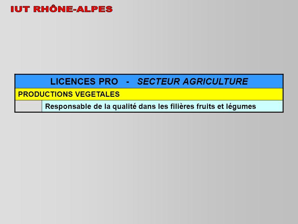 LICENCES PRO - SECTEUR AGRICULTURE