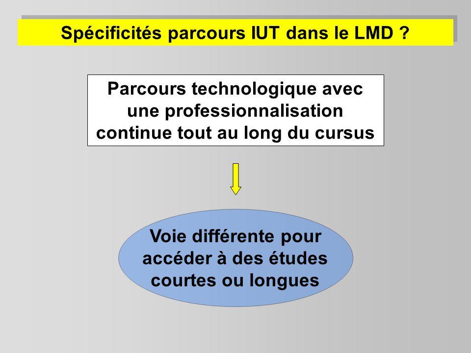 Spécificités parcours IUT dans le LMD