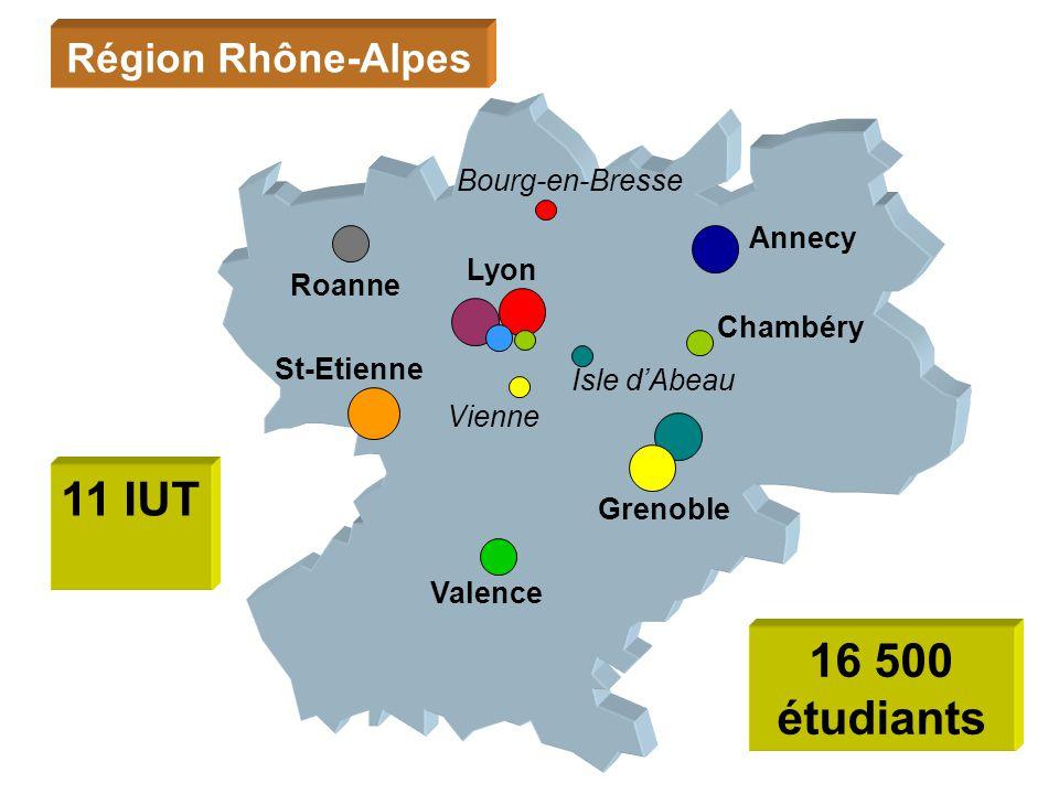 11 IUT 16 500 étudiants Région Rhône-Alpes Bourg-en-Bresse Annecy Lyon