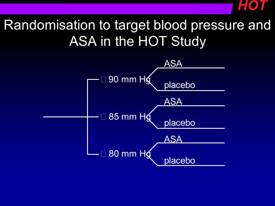 Randomisation to target blood pressure and ASA in the HOT Study
