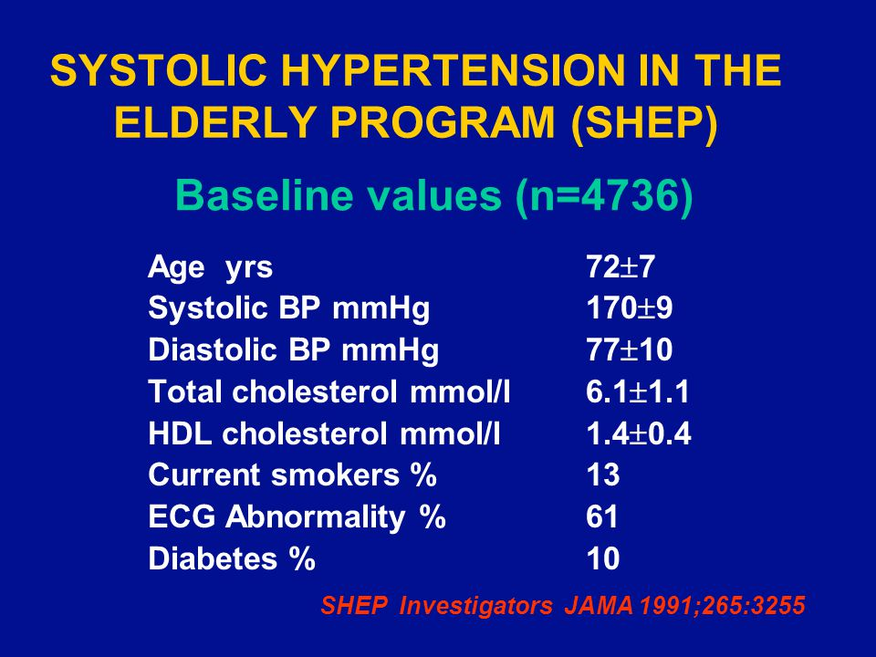 SYSTOLIC HYPERTENSION IN THE ELDERLY PROGRAM (SHEP)