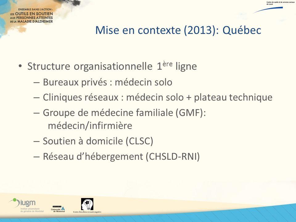 Mise en contexte (2013): Québec