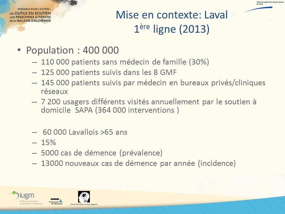 Mise en contexte: Laval 1ère ligne (2013)