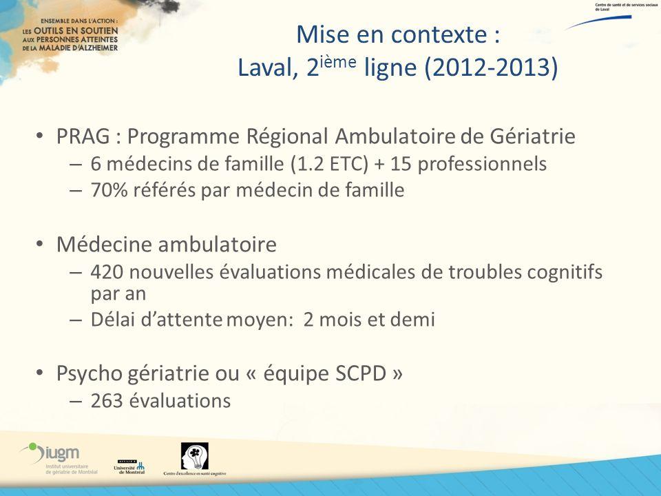 Mise en contexte : Laval, 2ième ligne (2012-2013)