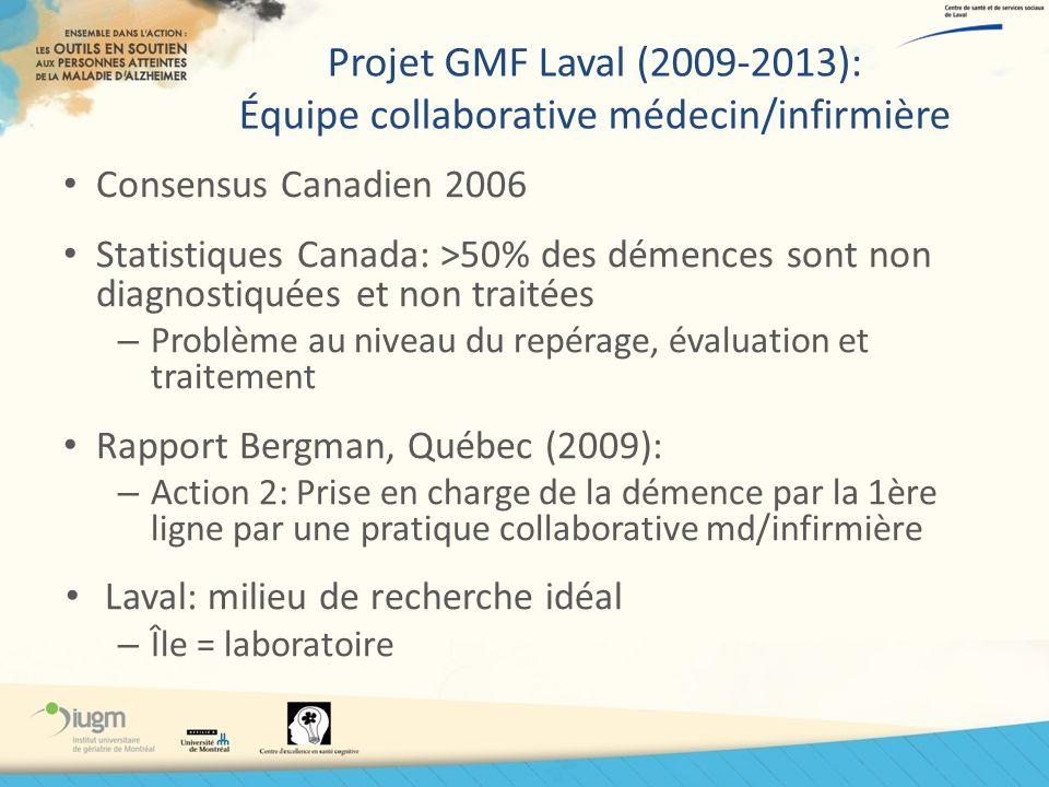Projet GMF Laval (2009-2013): Équipe collaborative médecin/infirmière