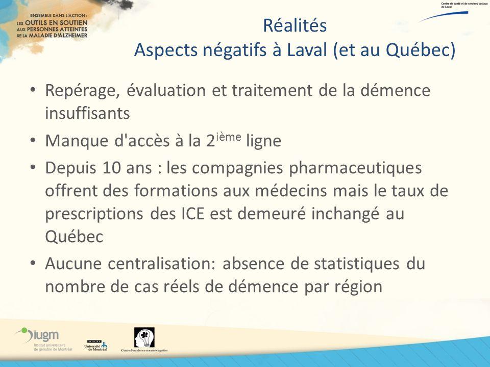 Réalités Aspects négatifs à Laval (et au Québec)