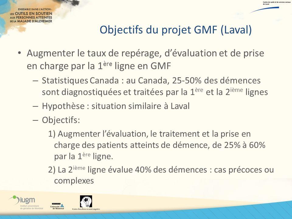 Objectifs du projet GMF (Laval)