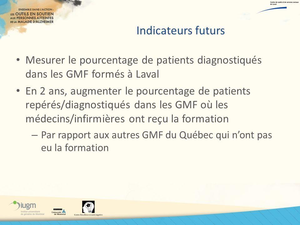 Indicateurs futurs Mesurer le pourcentage de patients diagnostiqués dans les GMF formés à Laval.