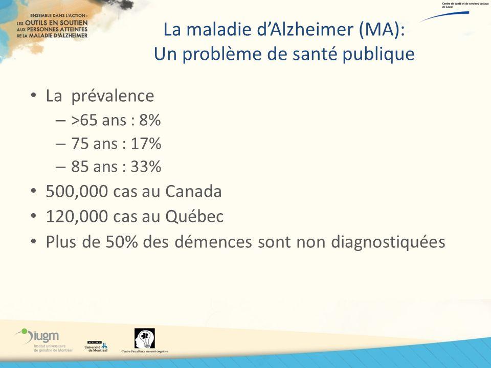 La maladie d'Alzheimer (MA): Un problème de santé publique