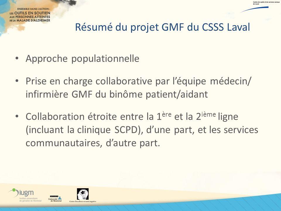 Résumé du projet GMF du CSSS Laval