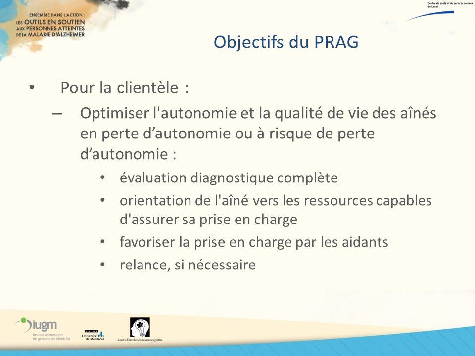 Objectifs du PRAG Pour la clientèle :