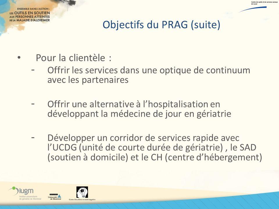 Objectifs du PRAG (suite)