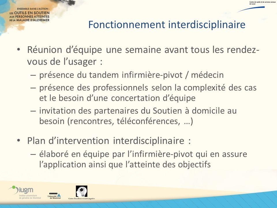 Fonctionnement interdisciplinaire