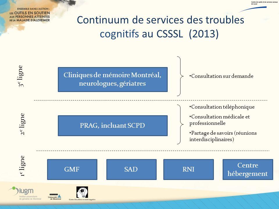 Continuum de services des troubles cognitifs au CSSSL (2013)