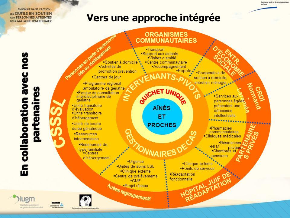 Vers une approche intégrée