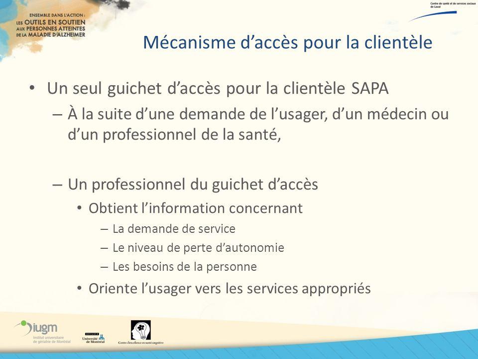 Mécanisme d'accès pour la clientèle