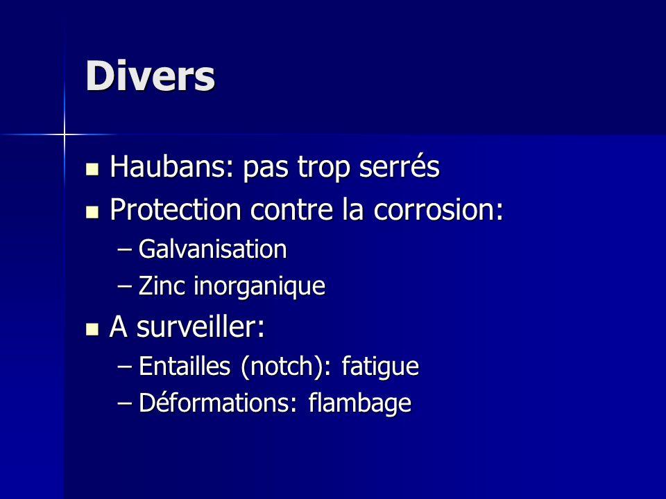 Divers Haubans: pas trop serrés Protection contre la corrosion: