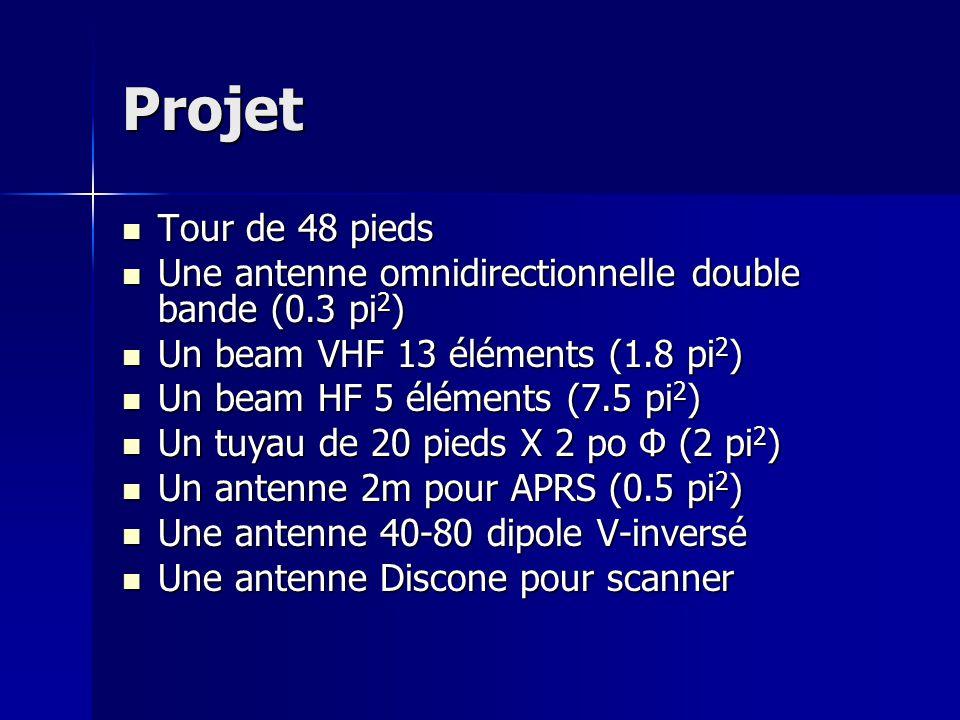 Projet Tour de 48 pieds. Une antenne omnidirectionnelle double bande (0.3 pi2) Un beam VHF 13 éléments (1.8 pi2)